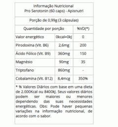 Pro Serotonin (60 caps)